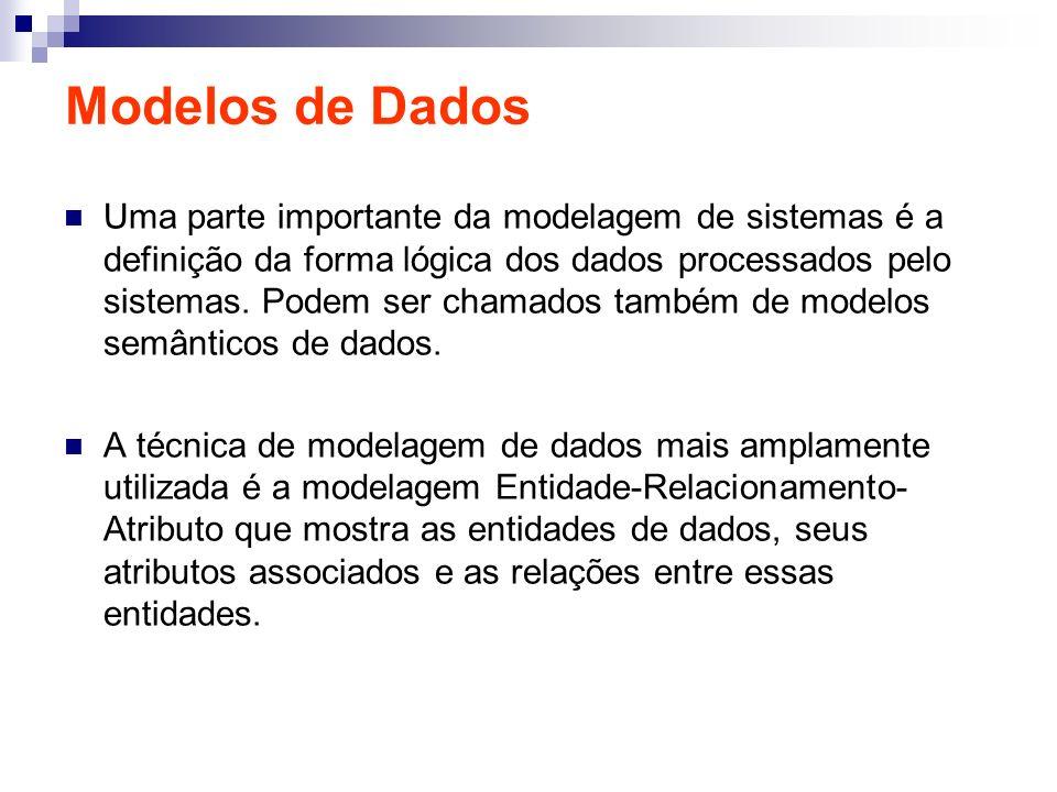 Modelos de Dados Uma parte importante da modelagem de sistemas é a definição da forma lógica dos dados processados pelo sistemas. Podem ser chamados t