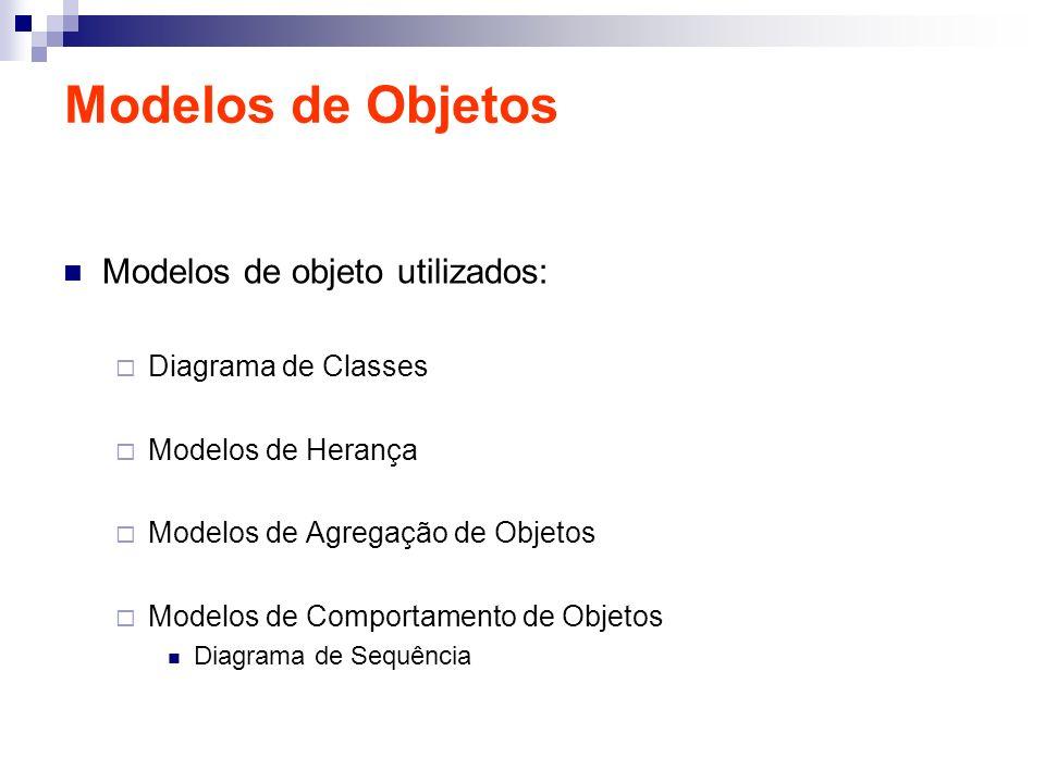 Modelos de Objetos Modelos de objeto utilizados: Diagrama de Classes Modelos de Herança Modelos de Agregação de Objetos Modelos de Comportamento de Ob