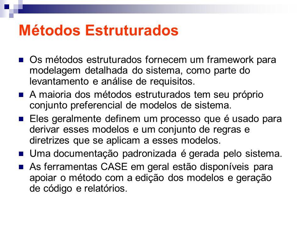 Os métodos estruturados fornecem um framework para modelagem detalhada do sistema, como parte do levantamento e análise de requisitos. A maioria dos m