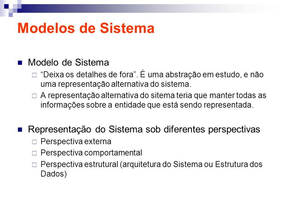 Modelos de Sistema Modelo de Sistema Deixa os detalhes de fora. É uma abstração em estudo, e não uma representação alternativa do sistema. A represent