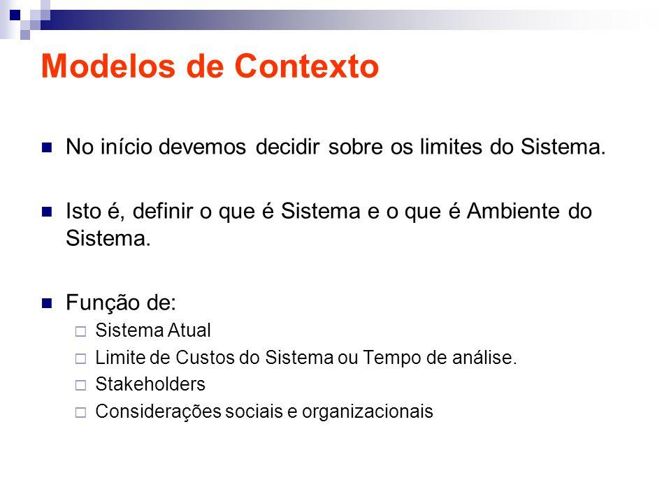 Modelos de Contexto No início devemos decidir sobre os limites do Sistema. Isto é, definir o que é Sistema e o que é Ambiente do Sistema. Função de: S