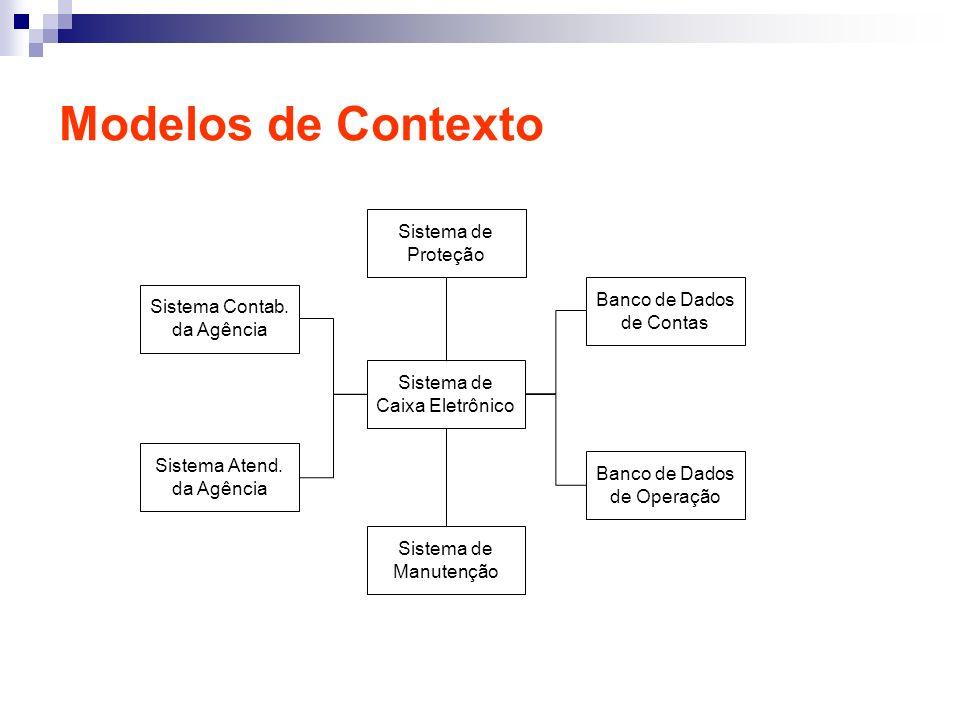 Modelos de Contexto Sistema de Proteção Sistema de Caixa Eletrônico Banco de Dados de Contas Banco de Dados de Operação Sistema de Manutenção Sistema