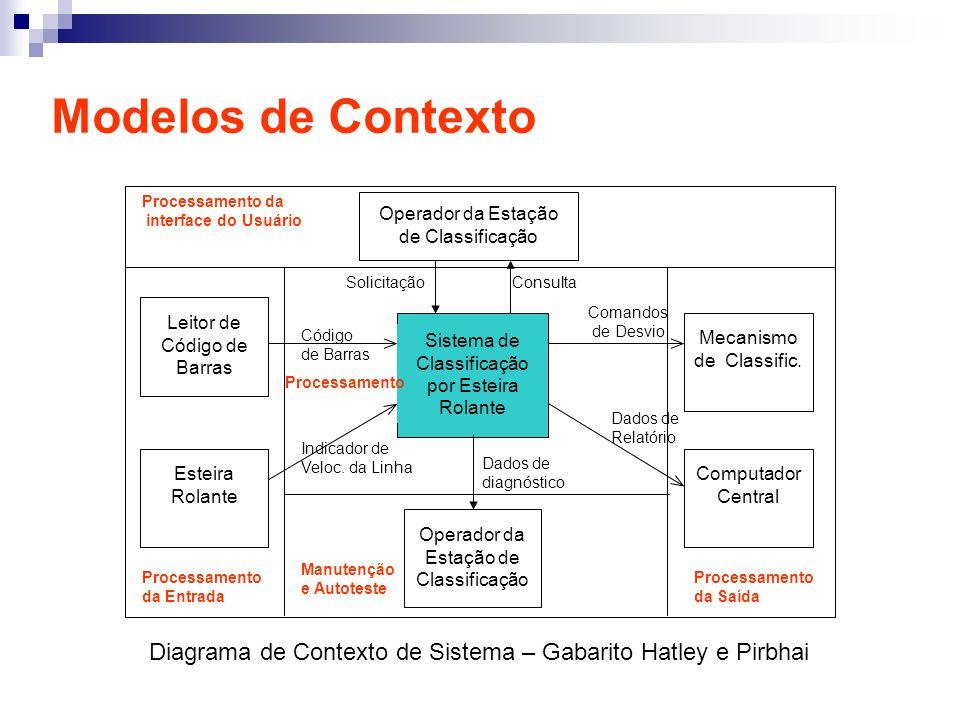 Modelos de Contexto Operador da Estação de Classificação Leitor de Código de Barras Esteira Rolante Mecanismo de Classific. Computador Central Sistema