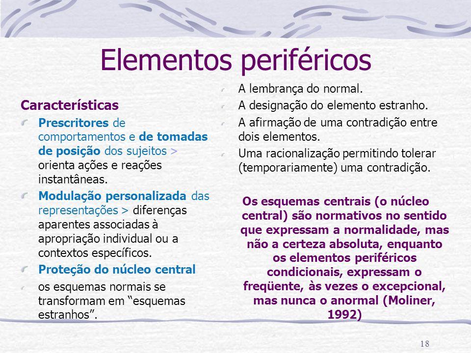 17 O sistema periférico Os processos de transformação São esquemas organizados pelo núcleo central. Funcionam como guia de leitura de uma situação. Co