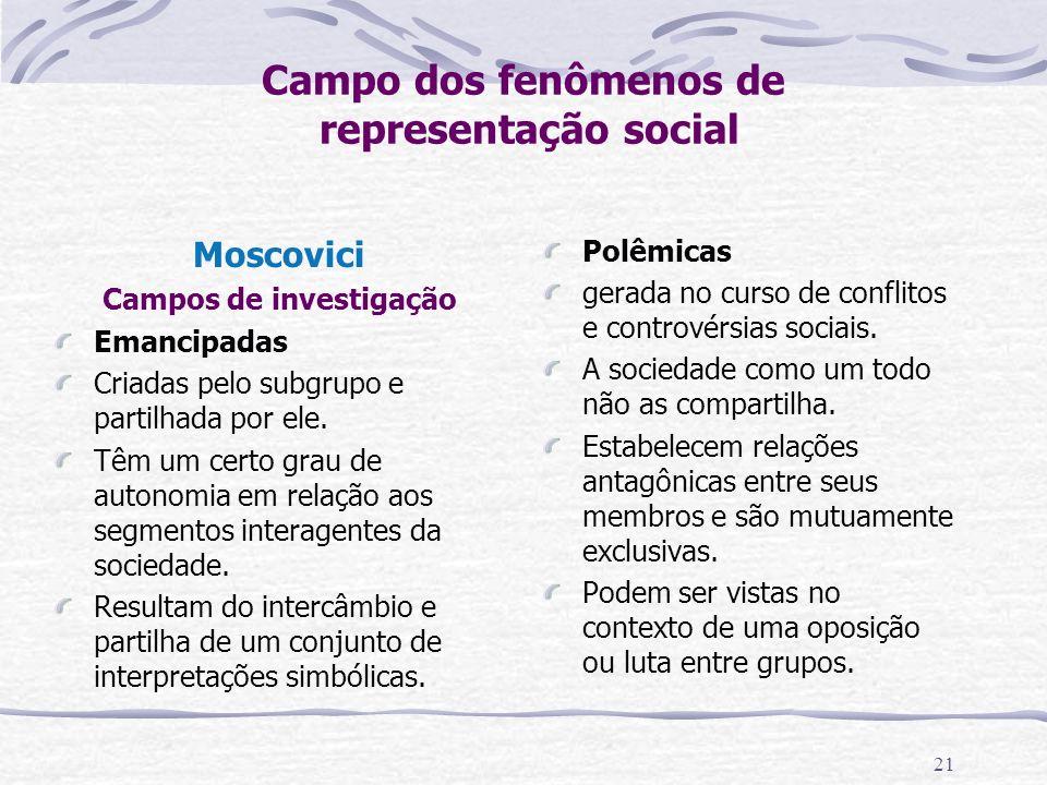 20 Campo dos fenômenos de representação social Jodele t Diferentes perspectivas que presidem a formulação da maneira como se elaboram as representaçõe