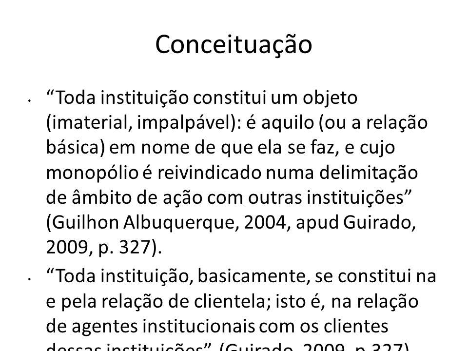 Conceituação Toda instituição constitui um objeto (imaterial, impalpável): é aquilo (ou a relação básica) em nome de que ela se faz, e cujo monopólio é reivindicado numa delimitação de âmbito de ação com outras instituições (Guilhon Albuquerque, 2004, apud Guirado, 2009, p.