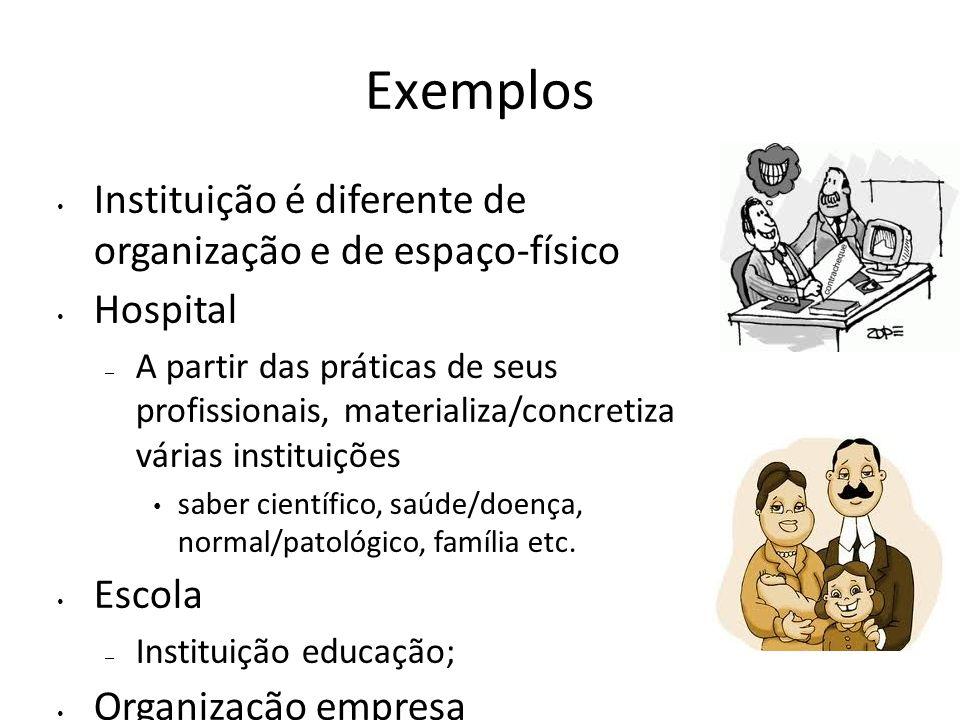 Exemplos Instituição é diferente de organização e de espaço-físico Hospital – A partir das práticas de seus profissionais, materializa/concretiza várias instituições saber científico, saúde/doença, normal/patológico, família etc.