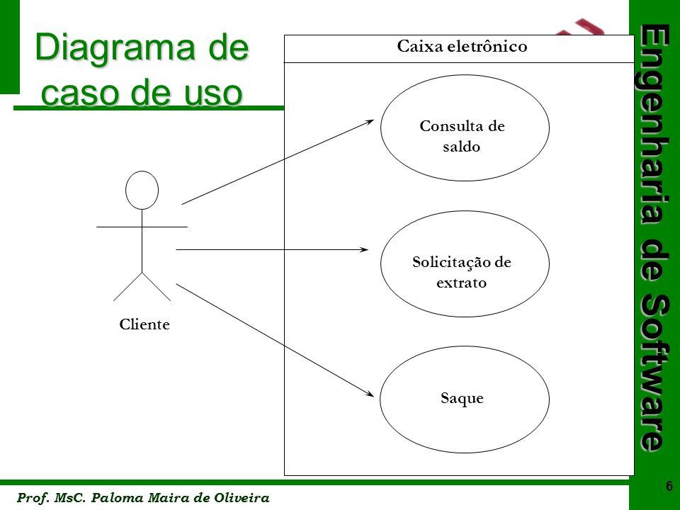 Engenharia de Software Prof. MsC. Paloma Maira de Oliveira 17 Estudo de caso Use Case diagrama