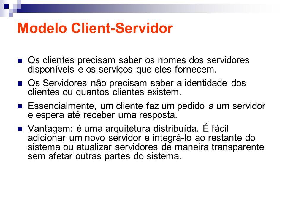 Modelo Client-Servidor Os clientes precisam saber os nomes dos servidores disponíveis e os serviços que eles fornecem. Os Servidores não precisam sabe