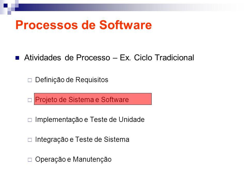Processos de Software Atividades de Processo – Ex. Ciclo Tradicional Definição de Requisitos Projeto de Sistema e Software Implementação e Teste de Un