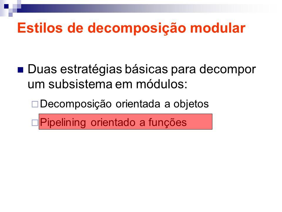 Estilos de decomposição modular Duas estratégias básicas para decompor um subsistema em módulos: Decomposição orientada a objetos Pipelining orientado
