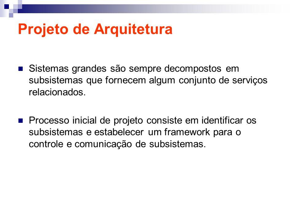 Projeto de Arquitetura Sistemas grandes são sempre decompostos em subsistemas que fornecem algum conjunto de serviços relacionados. Processo inicial d