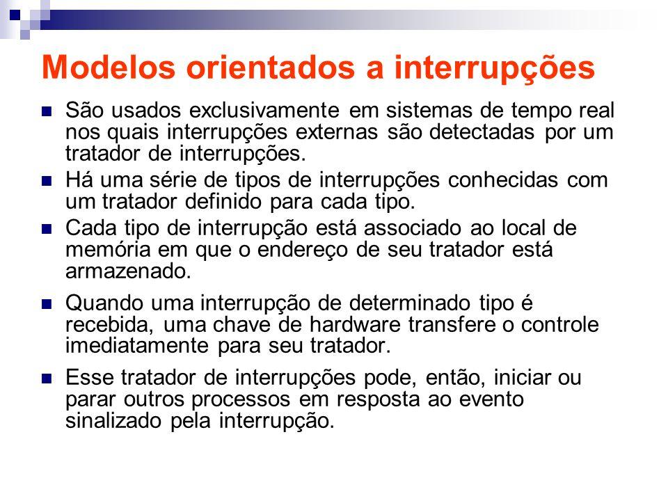 Modelos orientados a interrupções São usados exclusivamente em sistemas de tempo real nos quais interrupções externas são detectadas por um tratador d