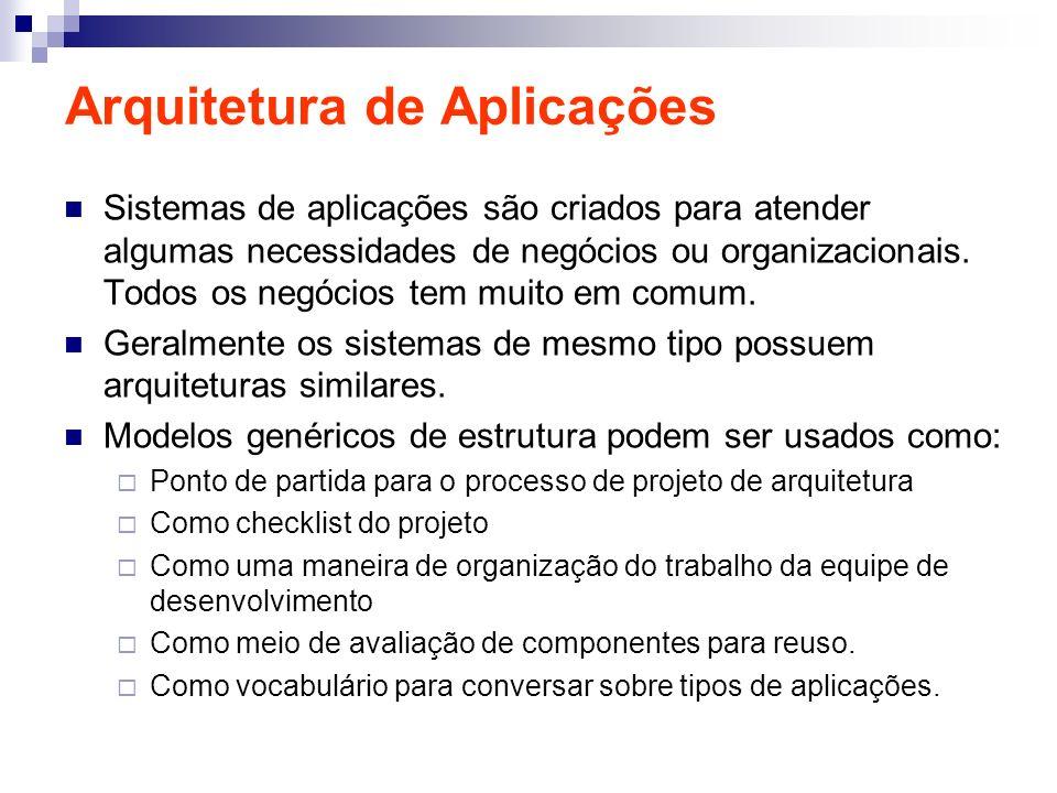 Arquitetura de Aplicações Sistemas de aplicações são criados para atender algumas necessidades de negócios ou organizacionais. Todos os negócios tem m