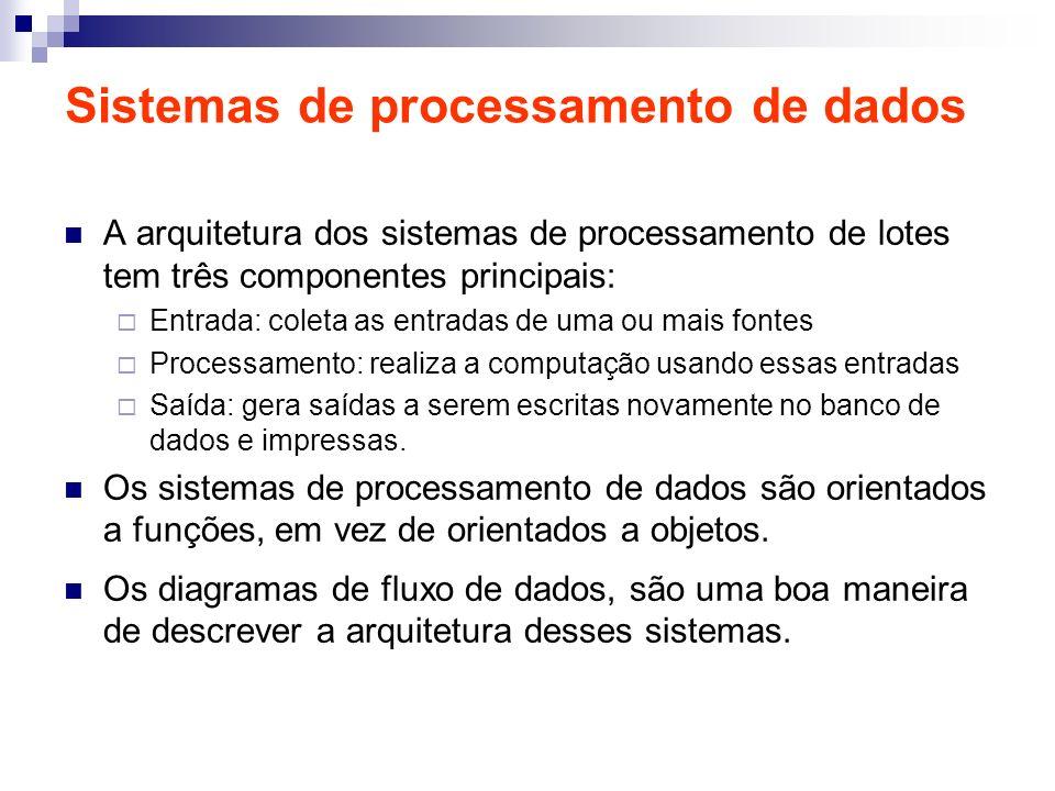 Sistemas de processamento de dados A arquitetura dos sistemas de processamento de lotes tem três componentes principais: Entrada: coleta as entradas d