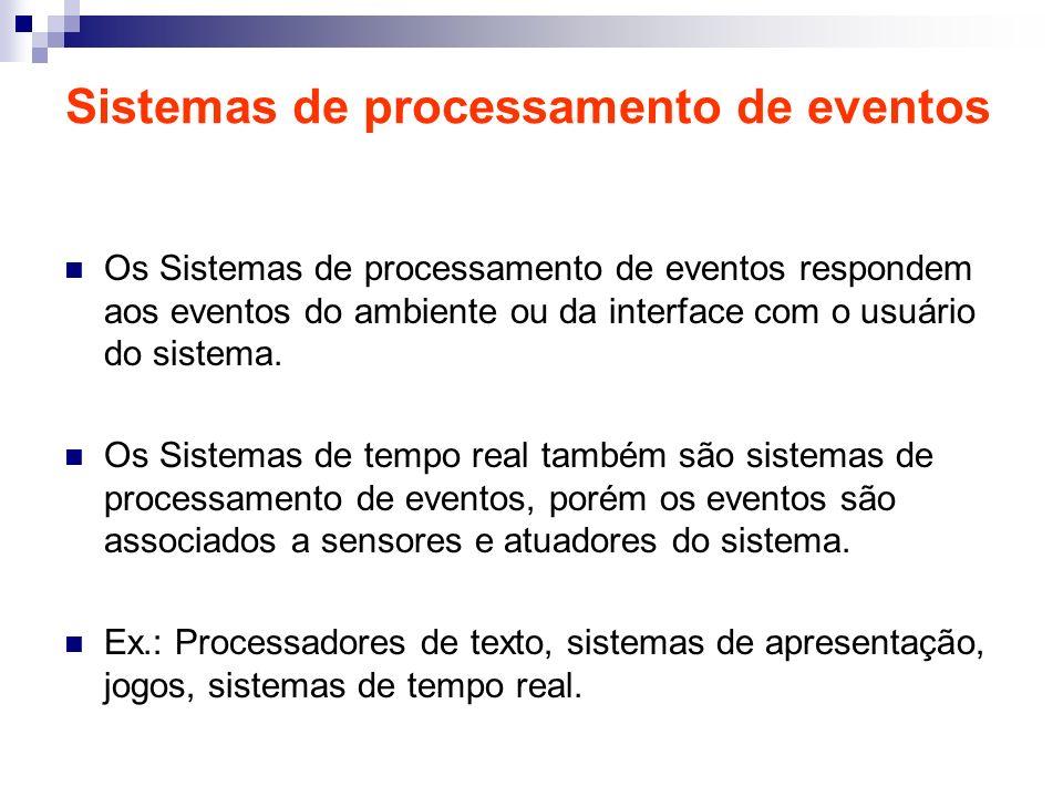 Sistemas de processamento de eventos Os Sistemas de processamento de eventos respondem aos eventos do ambiente ou da interface com o usuário do sistem