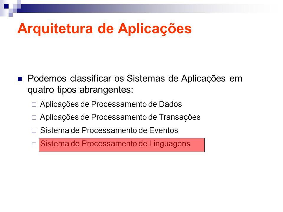 Arquitetura de Aplicações Podemos classificar os Sistemas de Aplicações em quatro tipos abrangentes: Aplicações de Processamento de Dados Aplicações d