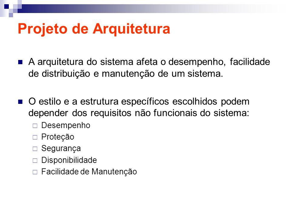 Projeto de Arquitetura A arquitetura do sistema afeta o desempenho, facilidade de distribuição e manutenção de um sistema. O estilo e a estrutura espe