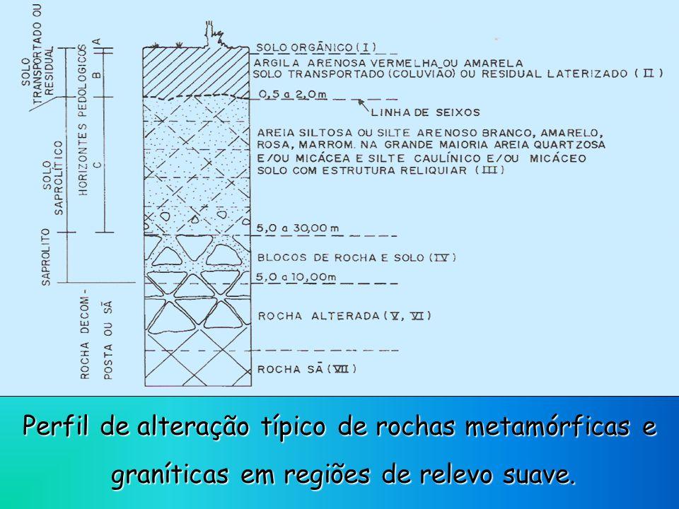 Perfil de alteração típico de rochas metamórficas e graníticas em regiões de relevo suave. graníticas em regiões de relevo suave.