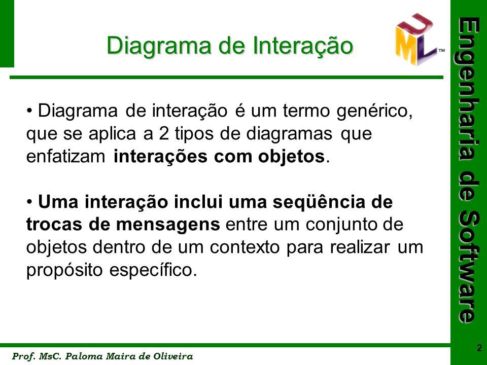 Engenharia de Software Prof. MsC. Paloma Maira de Oliveira 2 Diagrama de Interação Diagrama de interação é um termo genérico, que se aplica a 2 tipos