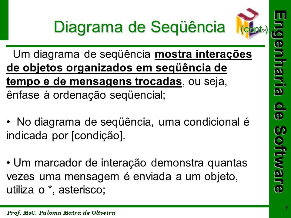 Engenharia de Software Prof. MsC. Paloma Maira de Oliveira 7 Diagrama de Seqüência (cont.) Um diagrama de seqüência mostra interações de objetos organ