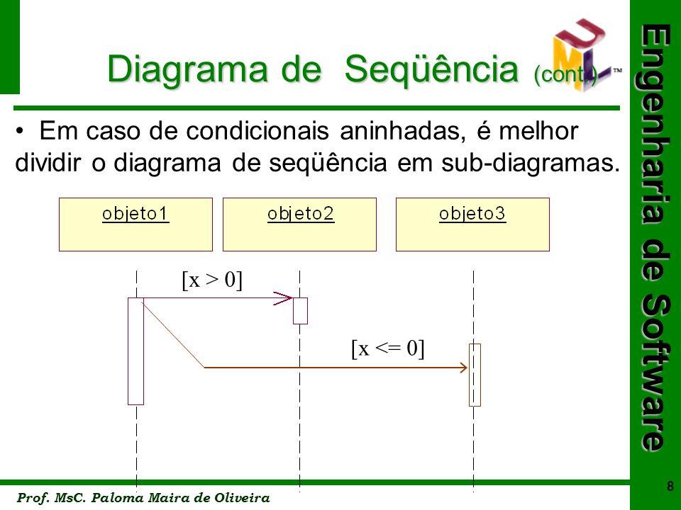Engenharia de Software Prof. MsC. Paloma Maira de Oliveira 8 [x > 0] [x <= 0] Diagrama de Seqüência (cont.) Em caso de condicionais aninhadas, é melho