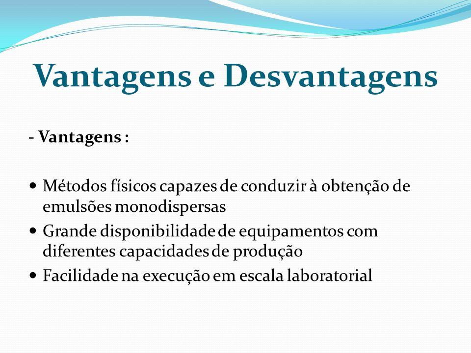 Vantagens e Desvantagens - Vantagens : Métodos físicos capazes de conduzir à obtenção de emulsões monodispersas Grande disponibilidade de equipamentos