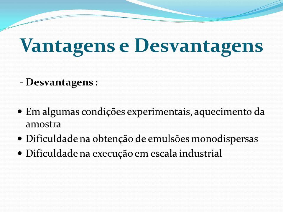 Vantagens e Desvantagens - Desvantagens : Em algumas condições experimentais, aquecimento da amostra Dificuldade na obtenção de emulsões monodispersas