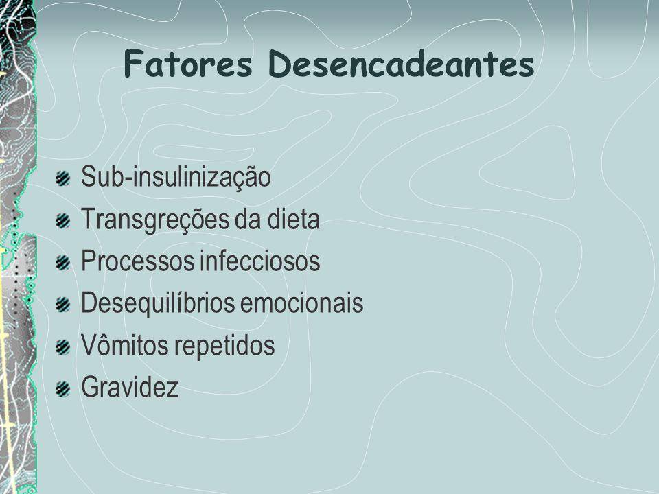 Fatores Desencadeantes Sub-insulinização Transgreções da dieta Processos infecciosos Desequilíbrios emocionais Vômitos repetidos Gravidez