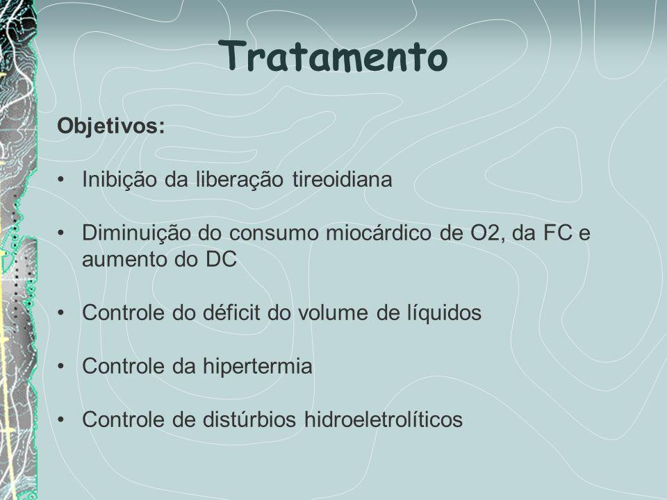 Tratamento Objetivos: Inibição da liberação tireoidiana Diminuição do consumo miocárdico de O2, da FC e aumento do DC Controle do déficit do volume de