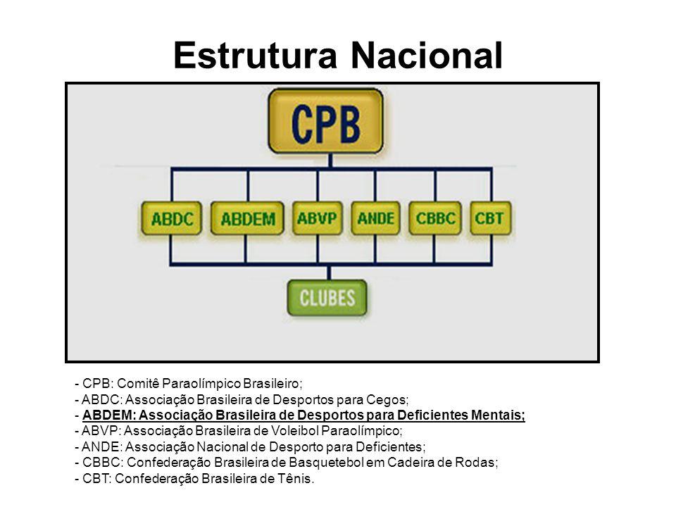 Estrutura Nacional - CPB: Comitê Paraolímpico Brasileiro; - ABDC: Associação Brasileira de Desportos para Cegos; - ABDEM: Associação Brasileira de Des