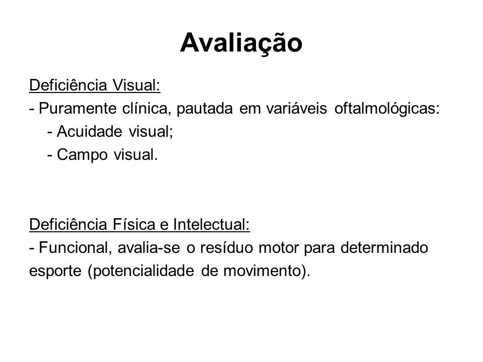 Avaliação Deficiência Visual: - Puramente clínica, pautada em variáveis oftalmológicas: - Acuidade visual; - Campo visual. Deficiência Física e Intele