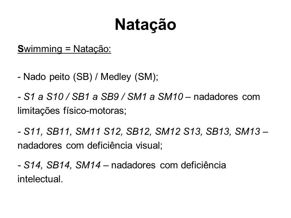 Natação Swimming = Natação: - Nado peito (SB) / Medley (SM); - S1 a S10 / SB1 a SB9 / SM1 a SM10 – nadadores com limitações físico-motoras; - S11, SB1