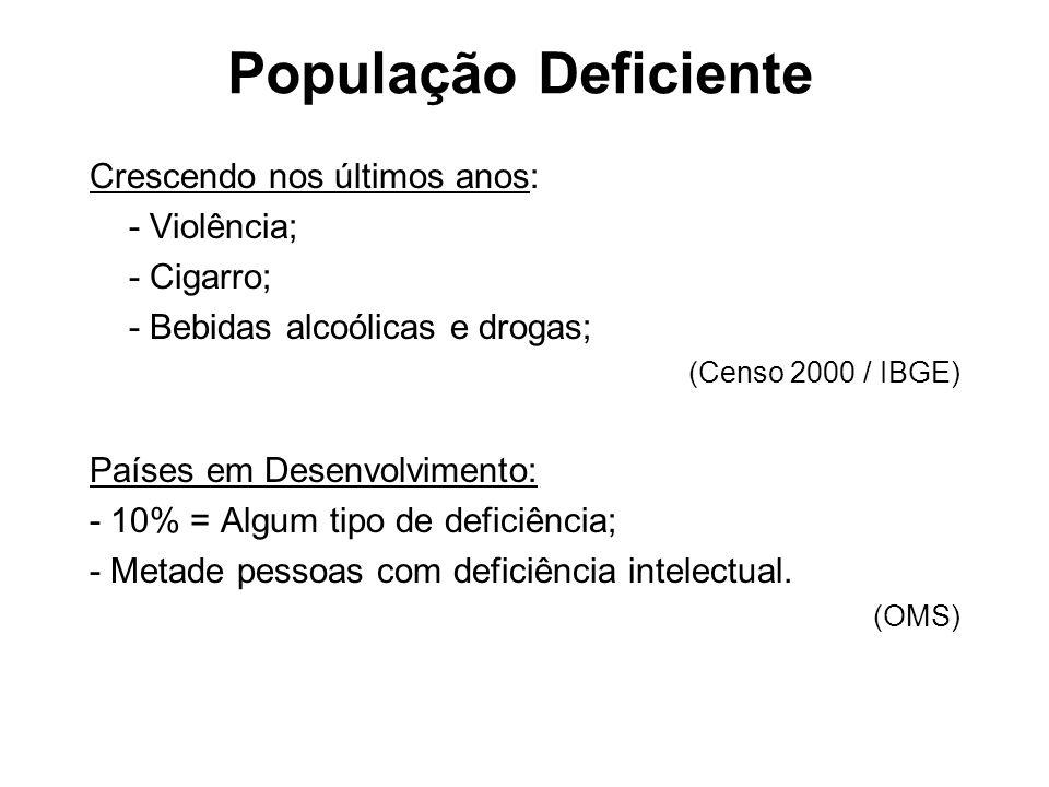 População Deficiente Crescendo nos últimos anos: - Violência; - Cigarro; - Bebidas alcoólicas e drogas; (Censo 2000 / IBGE) Países em Desenvolvimento: