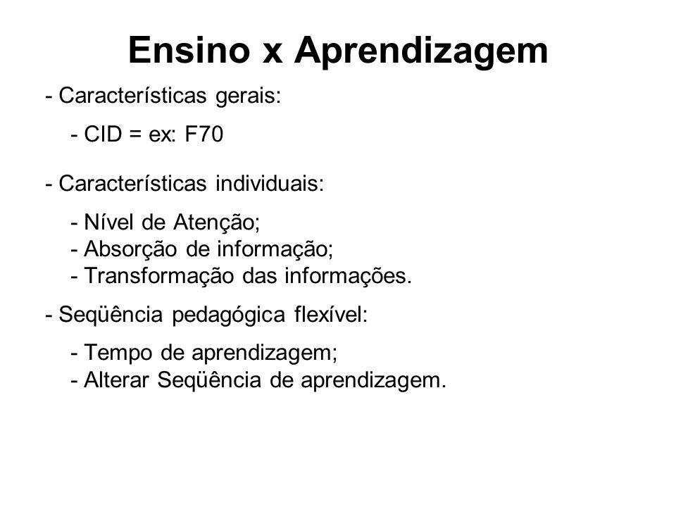 Ensino x Aprendizagem - Características gerais: - CID = ex: F70 - Características individuais: - Nível de Atenção; - Absorção de informação; - Transfo