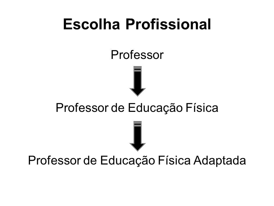 Escolha Profissional Professor Professor de Educação Física Professor de Educação Física Adaptada