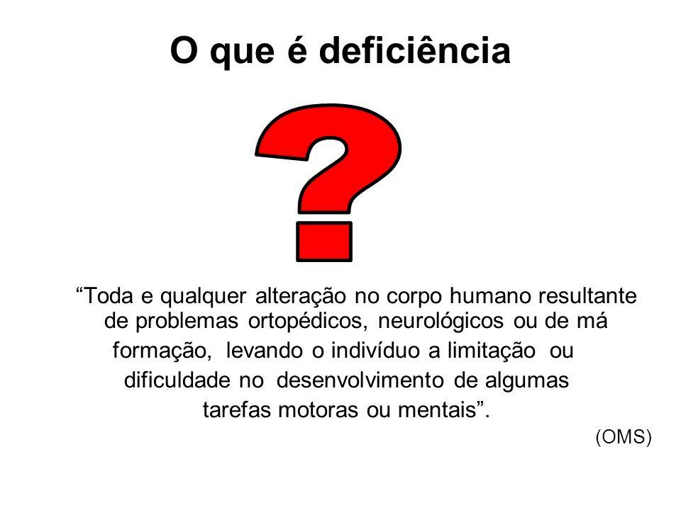 O que é deficiência Toda e qualquer alteração no corpo humano resultante de problemas ortopédicos, neurológicos ou de má formação, levando o indivíduo