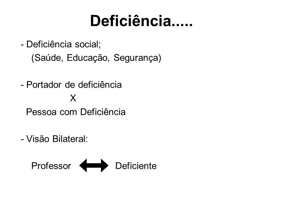 Deficiência..... - Deficiência social; (Saúde, Educação, Segurança) - Portador de deficiência X Pessoa com Deficiência - Visão Bilateral: Professor De