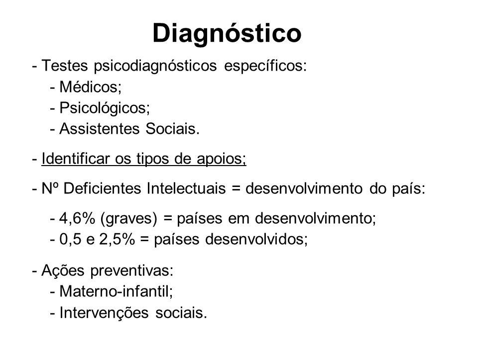 - Testes psicodiagnósticos específicos: - Médicos; - Psicológicos; - Assistentes Sociais. - Identificar os tipos de apoios; - Nº Deficientes Intelectu
