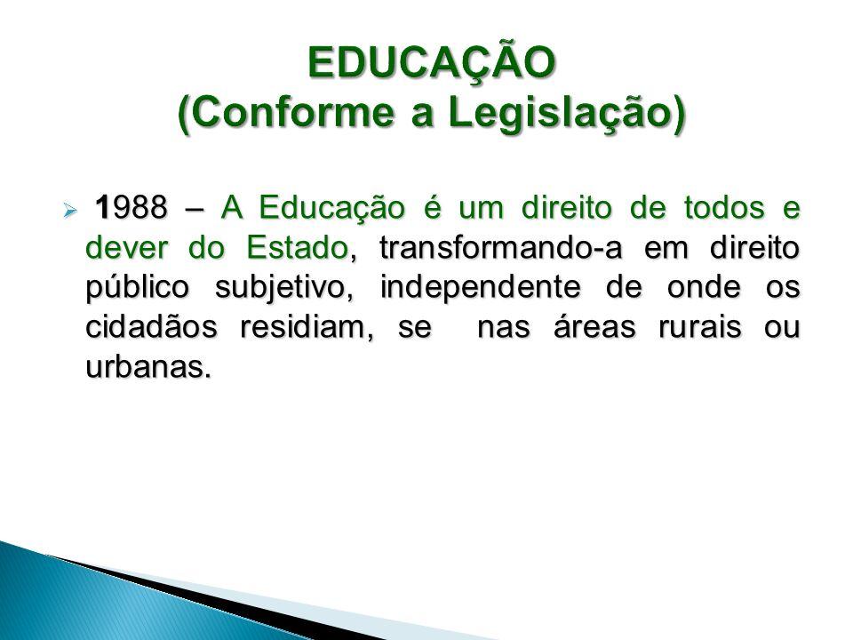 1988 – A Educação é um direito de todos e dever do Estado, transformando-a em direito público subjetivo, independente de onde os cidadãos residiam, se nas áreas rurais ou urbanas.
