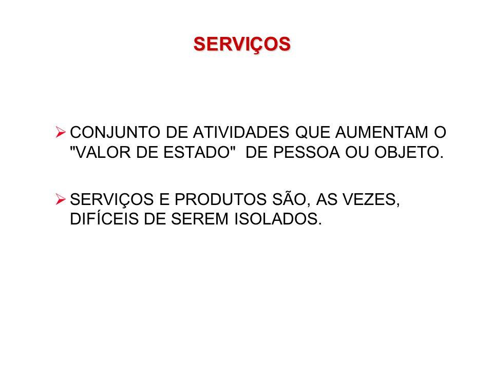 NECESSIDADES DO CLIENTE SERVIÇO ESPERADO SERVIÇO PERCEBIDOPRESTAÇÃO DO SERVIÇO ESPECIFICAÇÃO DO SERVIÇO PERCEPÇÃO DO SERVIÇO COMUNICAÇÃO DO SERVIÇO A EMPRESA FASES NA GESTÃO PELA QUALIDADE DOS SERVIÇOS O CLIENTE