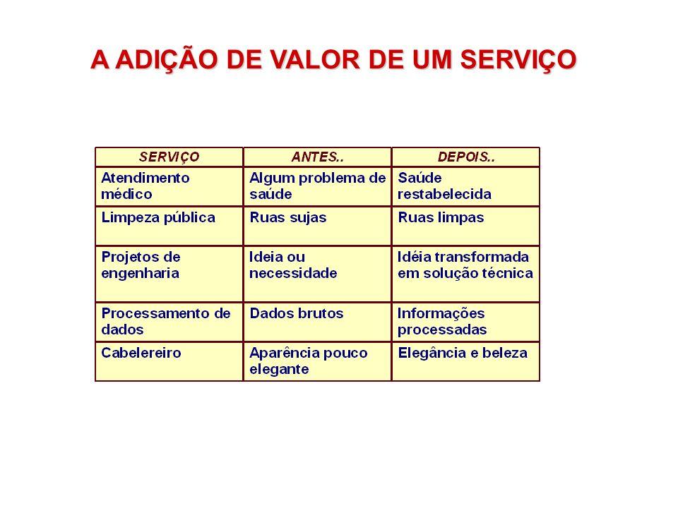 CONTRATAÇÃO CLARA DO QUE SE ESPERA E DO QUE OFERECE (INCLUSIVE EM TERMOS DE PARÂMETROS DE QUALIDADE).