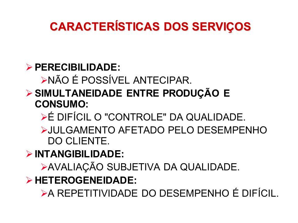 NECESSIDADES DO CONSUMIDOR ESTRATÉGIAS DE PRODUTO ESTRATÉGIAS DE PROCESSO ESTRATÉGIAS DE GESTÃO VALORES E PERCEPÇÕES VISÃO DA QUALIDADE PARÂMETROS TECNOLOGIA ORGANIZAÇÃO CONTROLE FILOSOFIA MÉTODOS PLANEJAMENTO CONTROLE VALOR/URGÊNCIA PODER DE COMPRA FORMAS DE ATENDER AS NECESSIDADES COMO REALIZAR O PRODUTO CAPABILIDADE CUSTOS COMO OBTER A QUALIDADE QUALIDADE + DISPONIBILIDADE + PREÇO ESTRATÉGIAS DE QUALIDADE