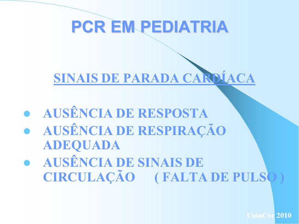 PCR EM PEDIATRIA SINAIS DE PARADA CARDÍACA AUSÊNCIA DE RESPOSTA AUSÊNCIA DE RESPIRAÇÃO ADEQUADA AUSÊNCIA DE SINAIS DE CIRCULAÇÃO ( FALTA DE PULSO ) Un