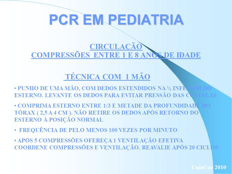 PCR EM PEDIATRIA CIRCULAÇÃO COMPRESSÕES ENTRE 1 E 8 ANOS DE IDADE TÉCNICA COM 1 MÃO PUNHO DE UMA MÃO, COM DEDOS ESTENDIDOS NA ½ INFERIOR DO ESTERNO. L