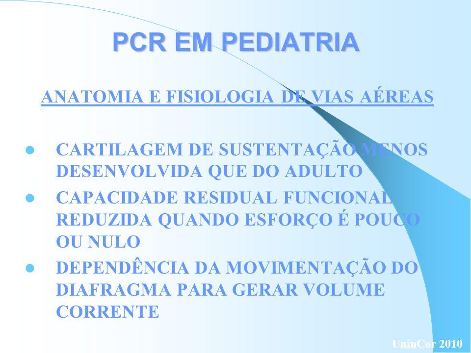 PCR EM PEDIATRIA ANATOMIA E FISIOLOGIA DE VIAS AÉREAS CARTILAGEM DE SUSTENTAÇÃO MENOS DESENVOLVIDA QUE DO ADULTO CAPACIDADE RESIDUAL FUNCIONAL REDUZID