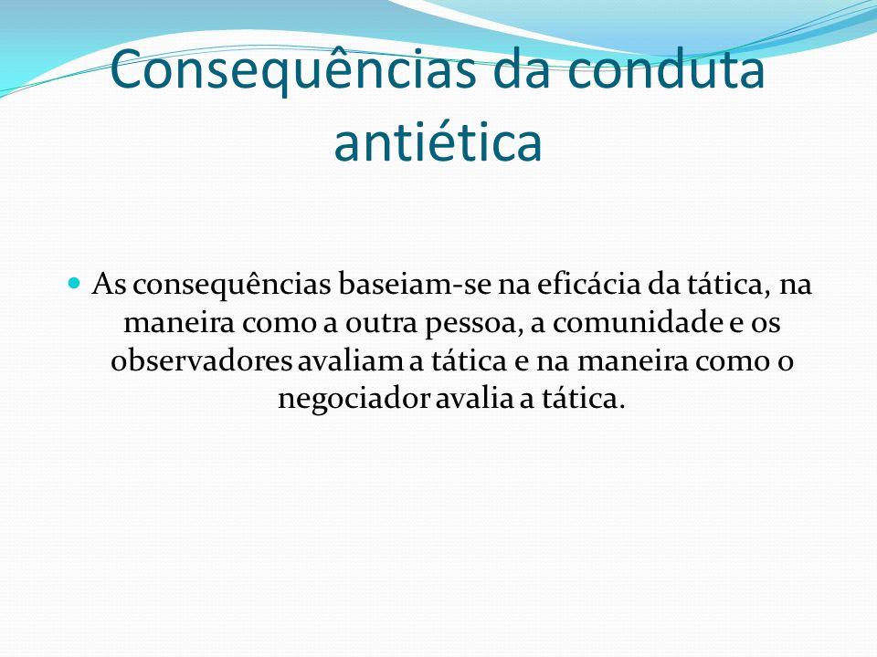 Consequências da conduta antiética As consequências baseiam-se na eficácia da tática, na maneira como a outra pessoa, a comunidade e os observadores a
