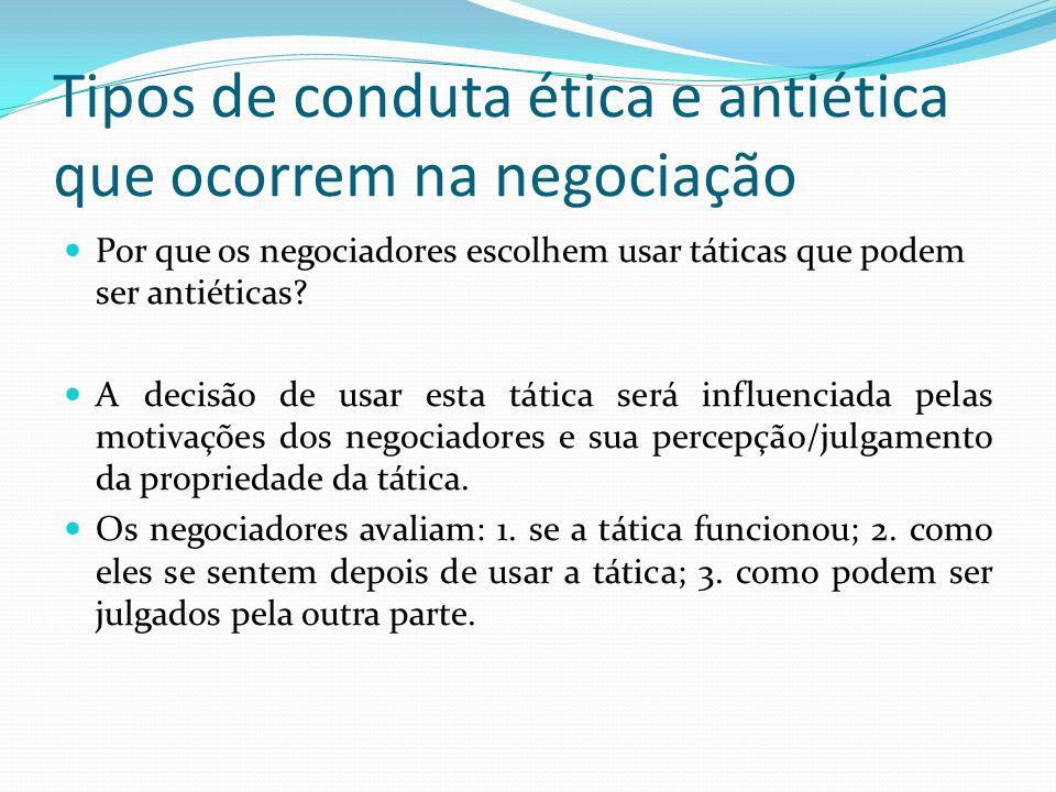 Tipos de conduta ética e antiética que ocorrem na negociação Por que os negociadores escolhem usar táticas que podem ser antiéticas? A decisão de usar
