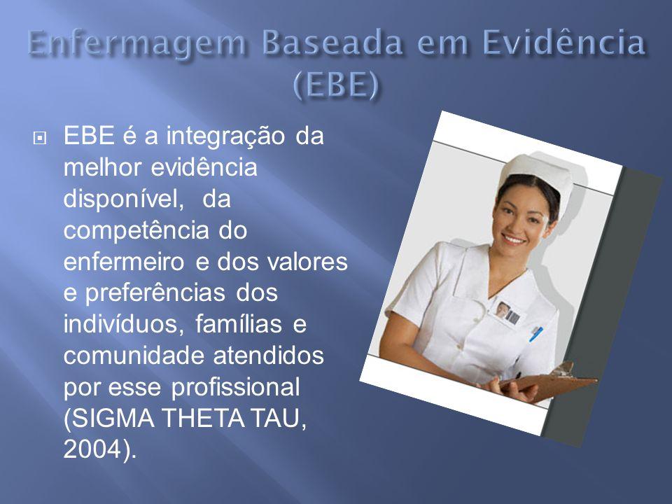 EBE é a integração da melhor evidência disponível, da competência do enfermeiro e dos valores e preferências dos indivíduos, famílias e comunidade ate