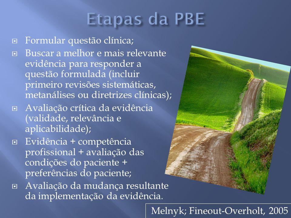 Formular questão clínica; Buscar a melhor e mais relevante evidência para responder a questão formulada (incluir primeiro revisões sistemáticas, metan